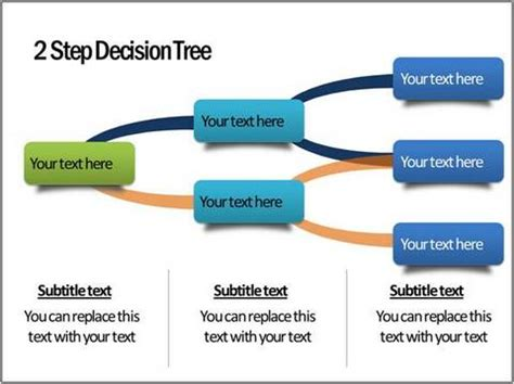 How To Draw Decision Tree In Powerpoint Strategy Tree Template
