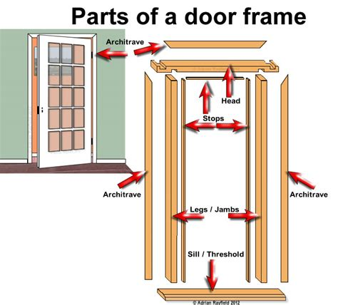 parts of an exterior door frame door frame painting decorating and home improvement