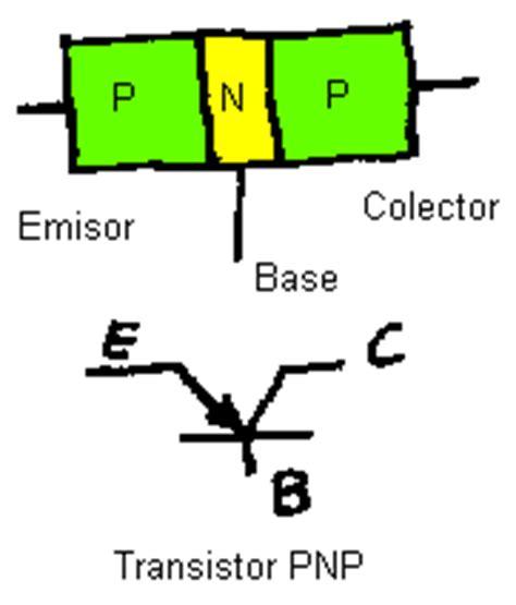 transistor pnp simbolo transistor bipolar