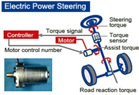 Module Eps Power Stering Mitsubishi Mirage improve steering feel by switching electric assist mirageforum