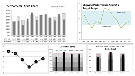 Tutorial On Excel Charts And Graphs | excel charts and graphs training course