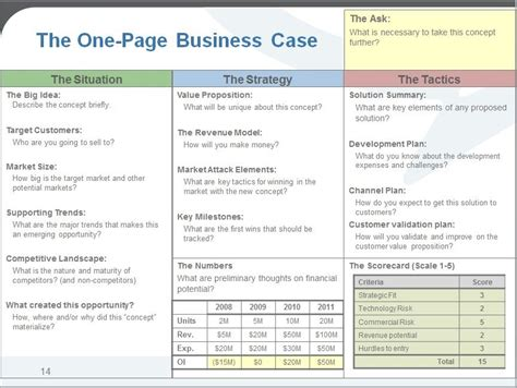 one page business plan template word best samples templates