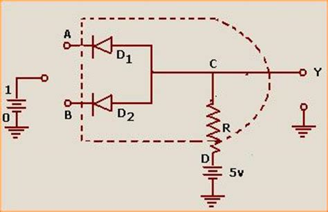 diode circuits gate questions ma am can you explain circuit realisation of logic gates question no 45143 physics