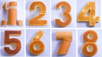 Number 4 Cake Template by It S Written On The Wall Let S And Fresh