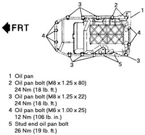 1998 chevy cavalier engine diagram 1998 chevy cavalier pan leak engine mechanical