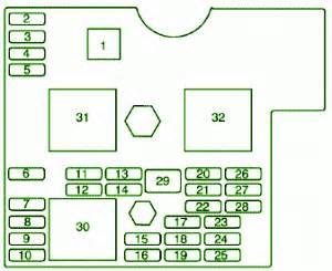saturn aura steering wheel controls saturn wiring diagram and circuit schematic