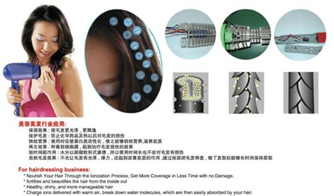 Hair Dryer Parts And Function sale tfb 27a2 negative ion for hair iron hair dryer