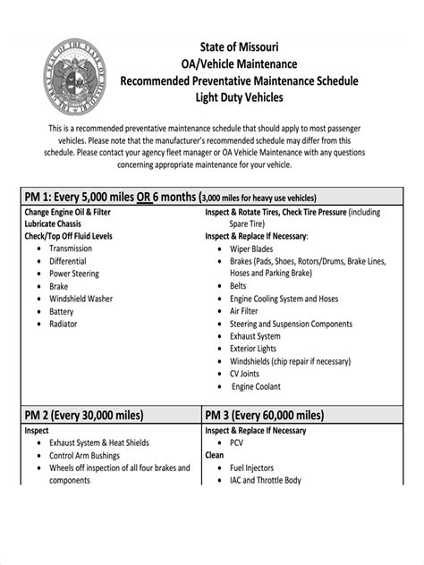 vehicle maintenance checklist template and car maintenance