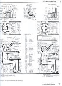 Kitchen Cabinets Per Linear Foot 1000 images about ergonomics amp anthropometrics on