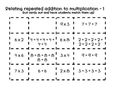 Repeated Addition Worksheets Grade 2 by Addition Worksheets 187 Repeated Addition Worksheets Pdf