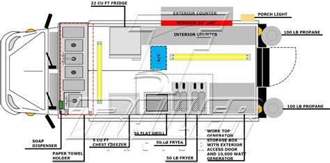 truck cer floor plans 10 x 14 food truck floorplan and specifications