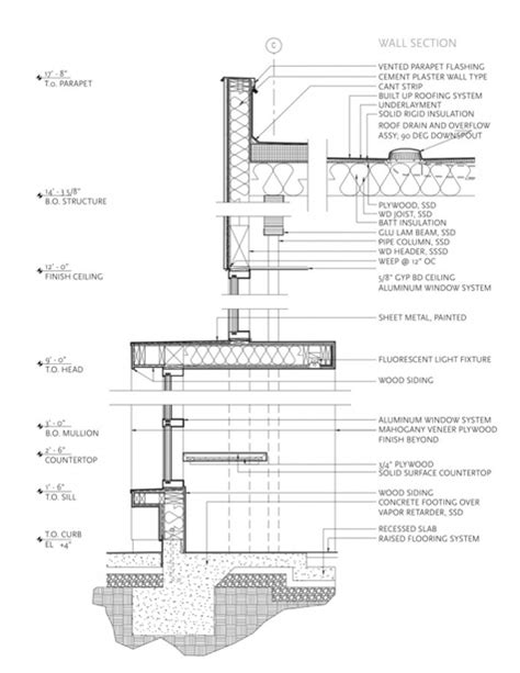 section of wall how building envelope consultants can benefit you green