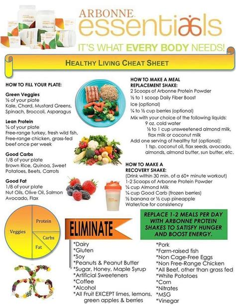 Arbonne Detox Meal Plan by Arbonne S 28 Day Clean Challenge Here S Your 1 Pg
