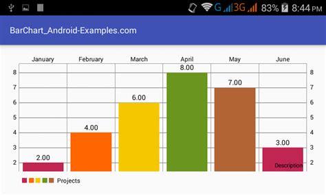 android studio graph tutorial create bar chart graph using mpandroidchart library