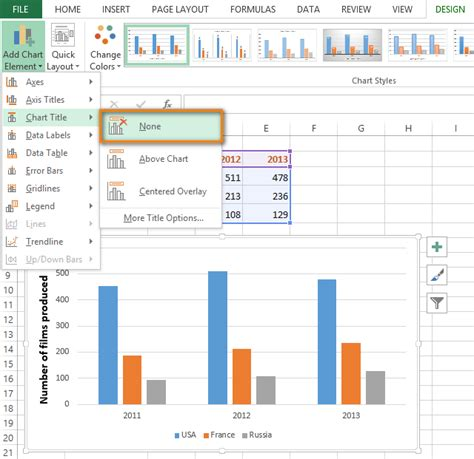 chart layout excel mac how to add titles to charts in excel 2016 2010 in a minute