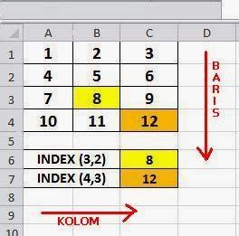 rumus desain grafis belajar fungsi index pada excel belajar microsoft office
