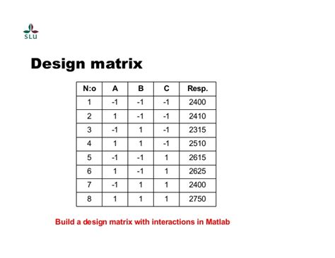 limma experimental design matrix s2 process product optimization using design experiments