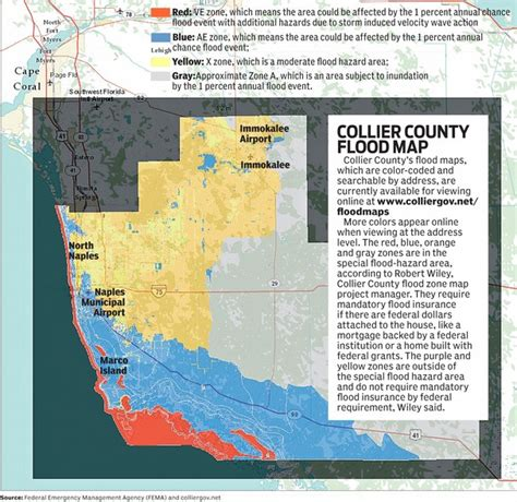 Collier County Property Records Soil And Water Gazetteer March 2013 Collier Soil Water Conservation District