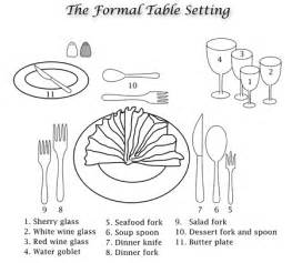 Dining Table Etiquette Pdf Dining Table Etiquette Dining Table Settings