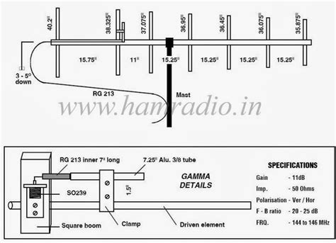 radio activities trivandrum workshop on 2 meter yagi directional antenna