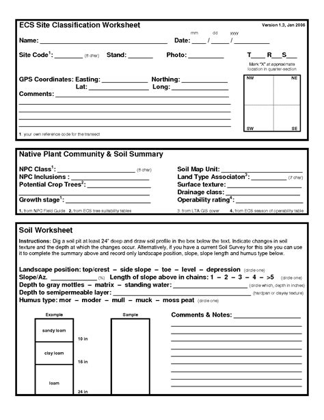 Classification Worksheet by Plant Taxonomy Worksheet Images Search
