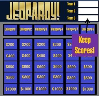 Your My Other And Plays On Pinterest Jeopardy Template With Sound And Score