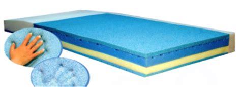 air mattress heals bedsores