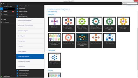 layout editor draw circle circle spoke diagrams solution conceptdraw com