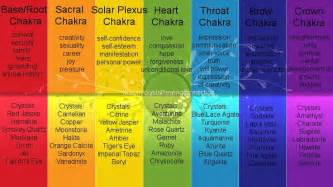 colors of chakras chakra colors and stones stones colors