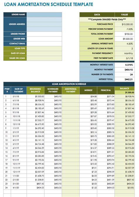 Free Startup Plan Budget Cost Templates Smartsheet Loan Repayment Schedule Template