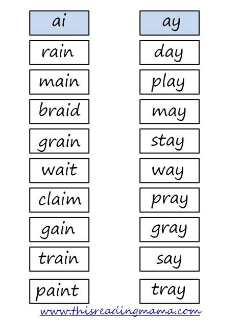 ai spelling pattern 17 best images about long vowel sounds on pinterest