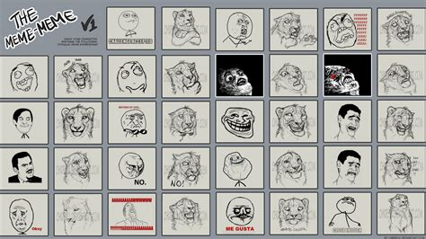All Meme Faces List And Names - all meme face names