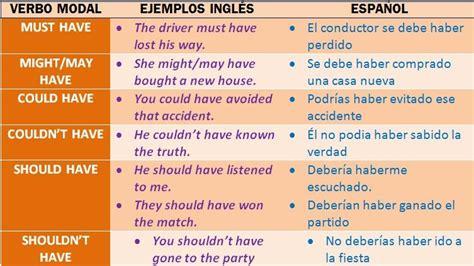 preguntas confusas de amor los verbos modales perfectos en ingl 233 s aprende ingl 233 s sila