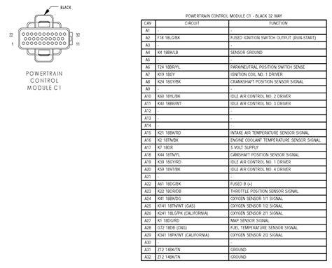 2001 dodge dakota pcm dodge dakota pcm schematics get free image about wiring