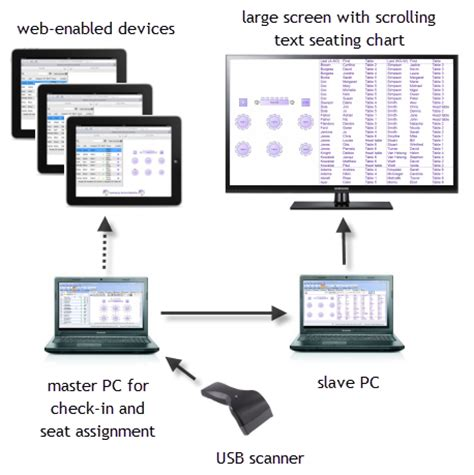 event seating charts go digital event industry news