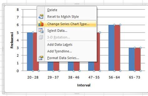 membuat grafik di microsoft excel 2010 cara membuat grafik histogram dengan excel 2007 membuat