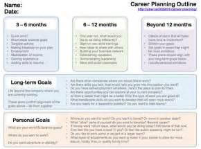 best 25 career plan example ideas on pinterest resume