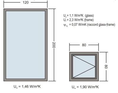coefficient thermique vitrage choisir des fen 234 tres performantes conseils thermiques