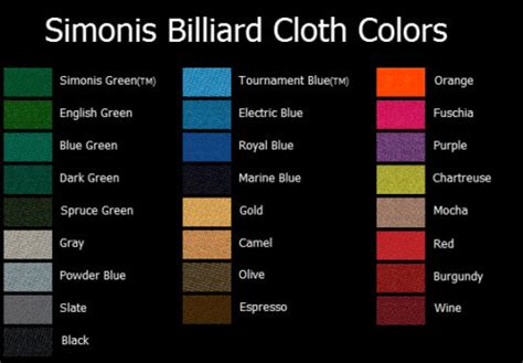 billiards table cloth and colors from ac cue rate billiards