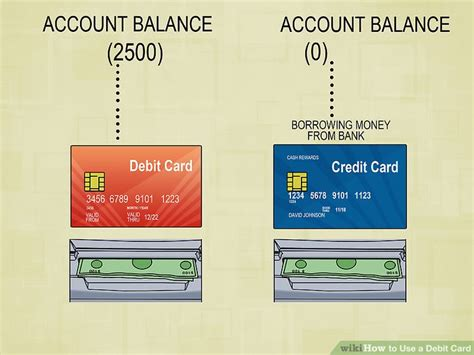 how to make money with a debit card how to use a debit card 8 steps with pictures wikihow