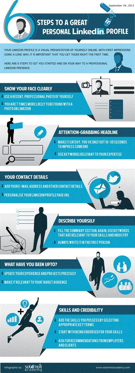 3632 best images about career infographics on pinterest