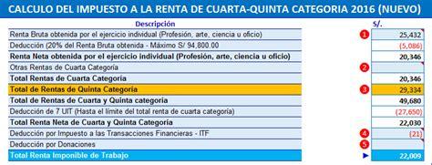 Renta Cuarta Deduccion 2016 | formato excel para c 225 lculo del impuesto a la renta de