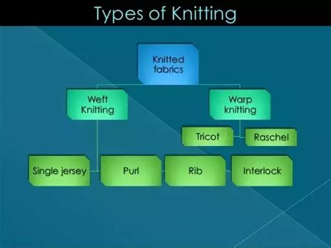 types of warp knitting what is the difference between warp knitting and weft