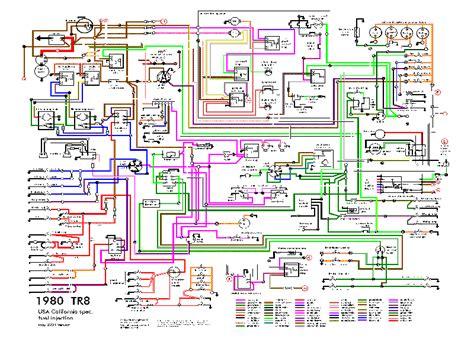 triumph tr6 wire diagram tr free printable wiring