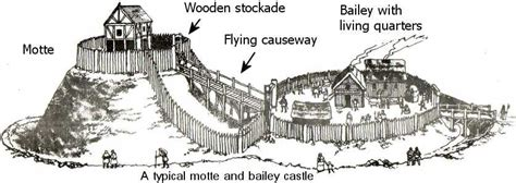 motte and bailey castle labeled diagram castle motte and bailey pencil and in color