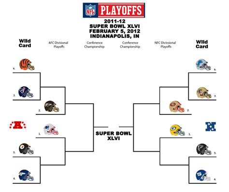 Calendrier Nfl The Report Nfl Playoffs 2011 2012