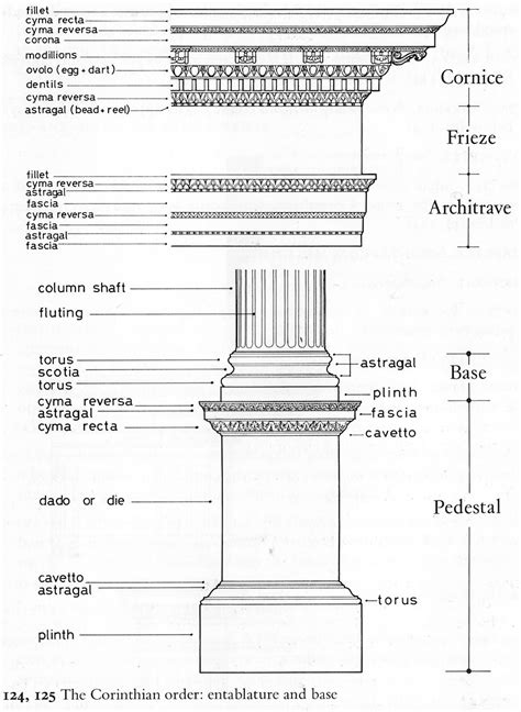 architecture terms glossary of architectural terms surveying historic