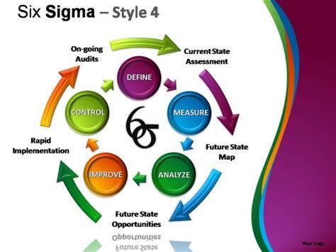 Six Sigma Style 4 Powerpoint Presentation Slides Six Sigma Ppt Free