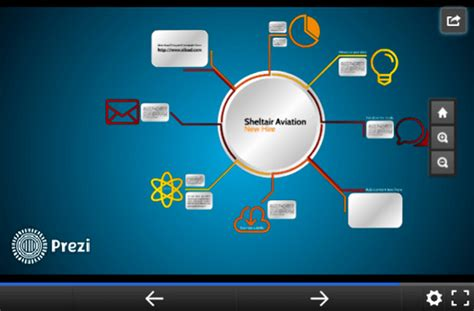prezi templates for business plan best zoomable templates for prezi