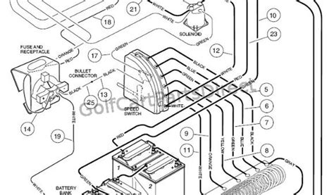 wiring diagram for club car lights wiring diagram manual